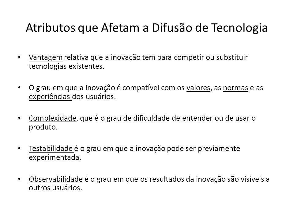 Atributos que Afetam a Difusão de Tecnologia Vantagem relativa que a inovação tem para competir ou substituir tecnologias existentes.