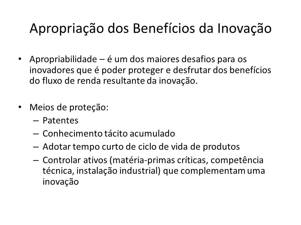 Apropriação dos Benefícios da Inovação Apropriabilidade – é um dos maiores desafios para os inovadores que é poder proteger e desfrutar dos benefícios do fluxo de renda resultante da inovação.