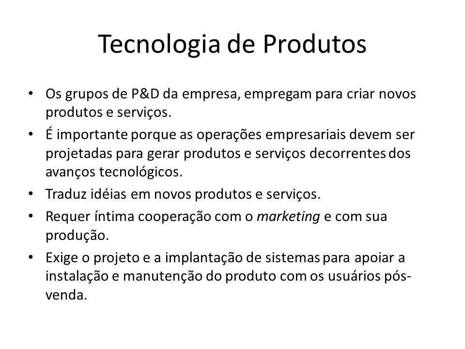 Tecnologia de Processos São empregados pela empresa para executar suas atividades.