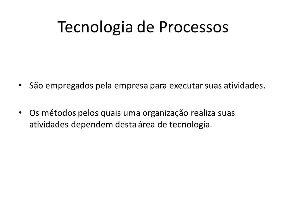 Por que estudar a evolução tecnológica.