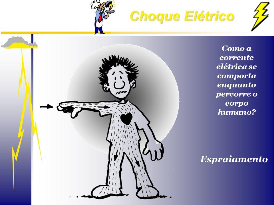 Choque Elétrico Como a corrente elétrica se comporta enquanto percorre o corpo humano? Espraiamento