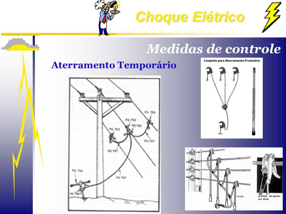 Choque Elétrico 10.000 2.000 5.0001.000 250050100205101 200 0,50,20,1 15 30 Tempo (ms) 10.000 5.000 2.000 1.000 500 200 100 50 20 10 Corrente (mA) Leve percepção superficial; Ligeira paralisia nos músculos do braço e início de tetanização Paralisia estendida aos músculos do tórax, sensação de falta de ar e tontura; possibilidade de fibrilação ventricular se a descarga elétrica ocorrer na fase crítica do ciclo cardíaco e por tempo superior a 200ms Traumas cardíacos persistentes; nesse caso o efeito é letal, salvo intervenção imediata de pessoal especializado com equipamento adequado Variação dos efeitos conforme a intensidade de corrente