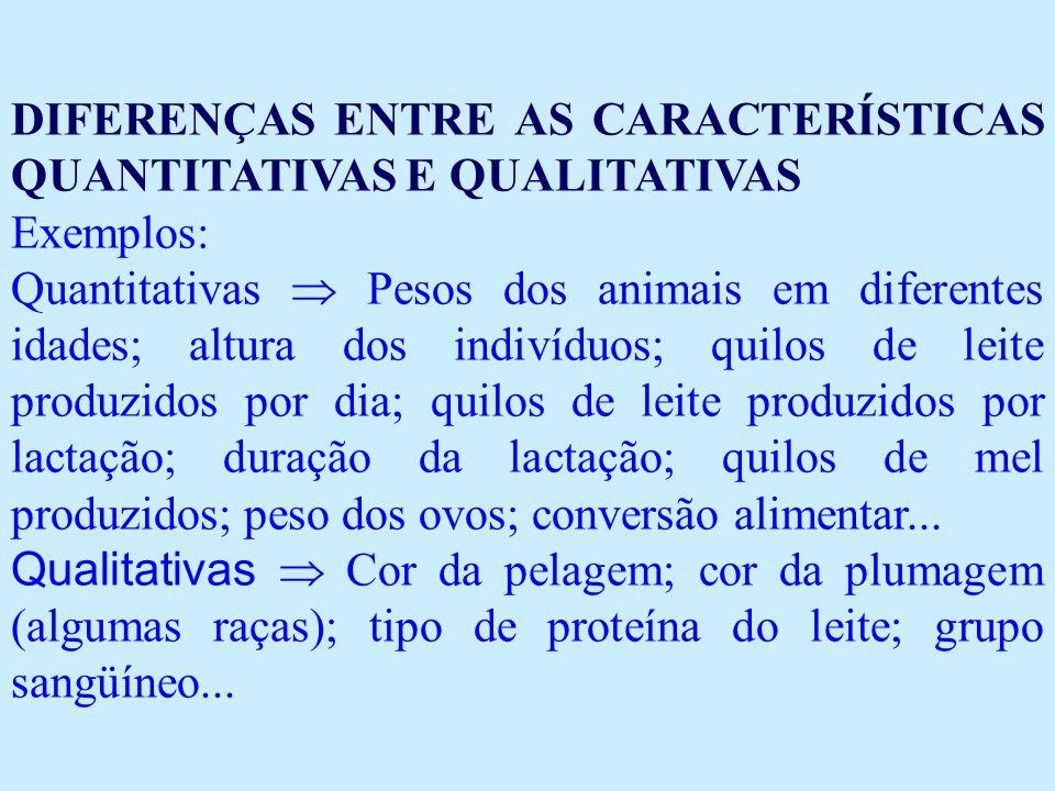 Exemplos: Quantitativas Pesos dos animais em diferentes idades; altura dos indivíduos; quilos de leite produzidos por dia; quilos de leite produzidos