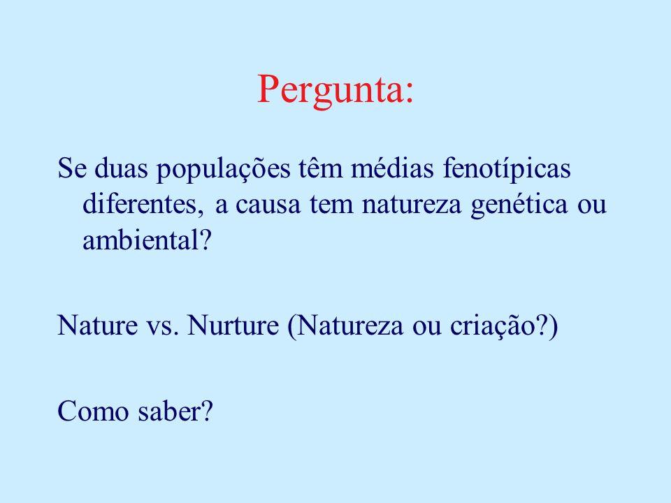 Pergunta: Se duas populações têm médias fenotípicas diferentes, a causa tem natureza genética ou ambiental? Nature vs. Nurture (Natureza ou criação?)