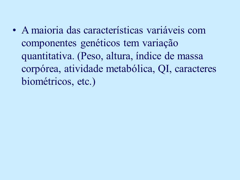 A maioria das características variáveis com componentes genéticos tem variação quantitativa.
