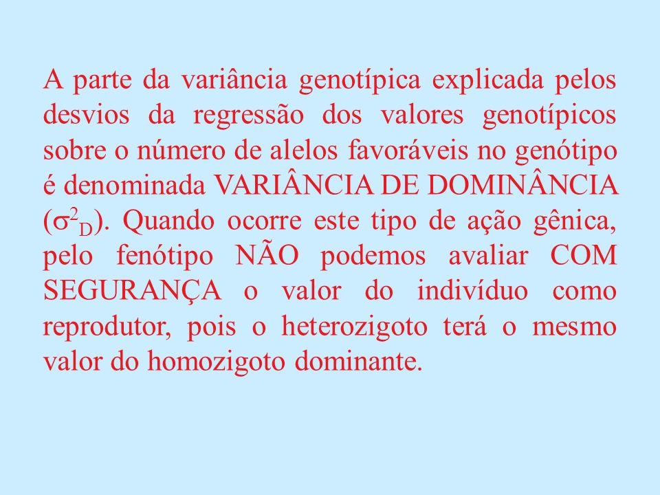 A parte da variância genotípica explicada pelos desvios da regressão dos valores genotípicos sobre o número de alelos favoráveis no genótipo é denominada VARIÂNCIA DE DOMINÂNCIA ( 2 D ).