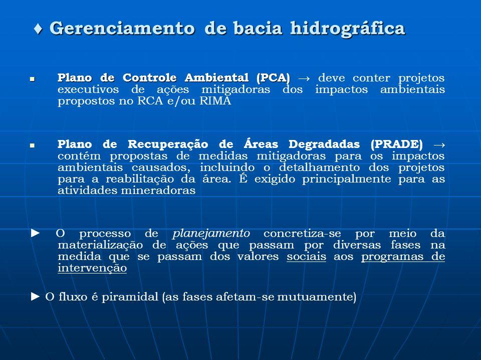 Plano de Controle Ambiental (PCA) Plano de Controle Ambiental (PCA) deve conter projetos executivos de ações mitigadoras dos impactos ambientais propo