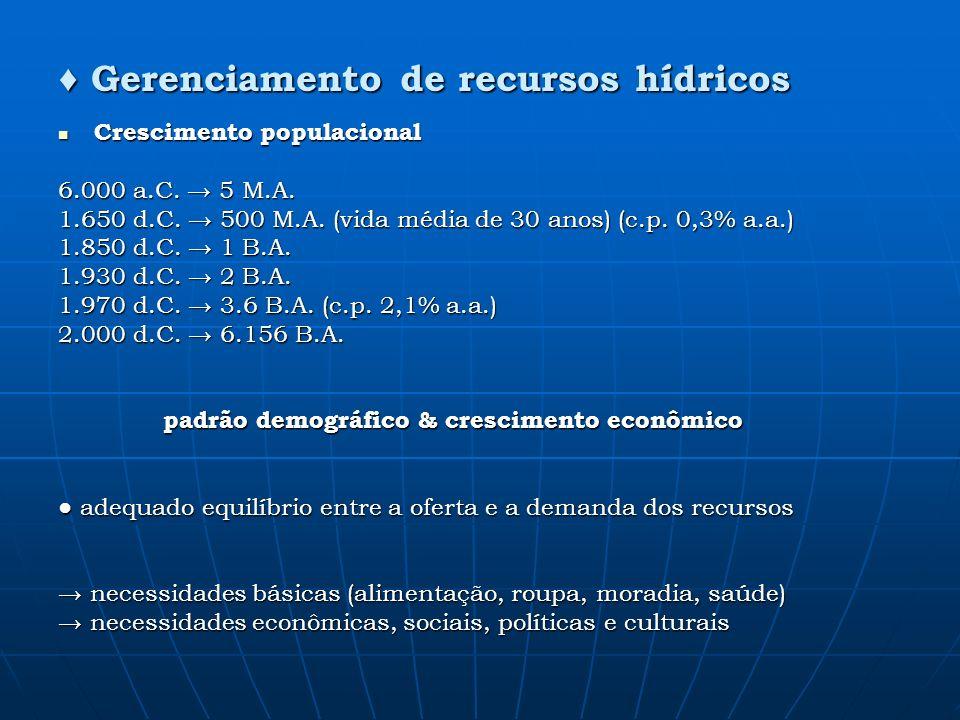 Crescimento populacional Crescimento populacional 6.000 a.C. 5 M.A. 1.650 d.C. 500 M.A. (vida média de 30 anos) (c.p. 0,3% a.a.) 1.850 d.C. 1 B.A. 1.9