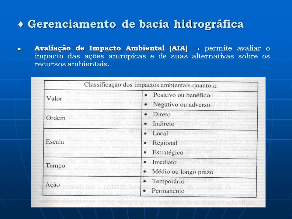 Avaliação de Impacto Ambiental (AIA) Avaliação de Impacto Ambiental (AIA) permite avaliar o impacto das ações antrópicas e de suas alternativas sobre