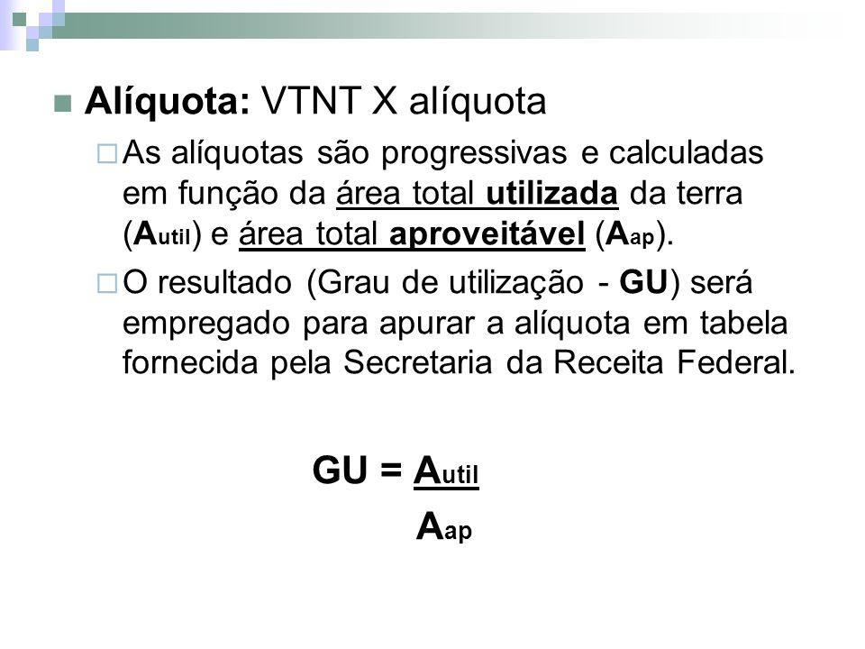 Alíquota: VTNT X alíquota As alíquotas são progressivas e calculadas em função da área total utilizada da terra (A util ) e área total aproveitável (A