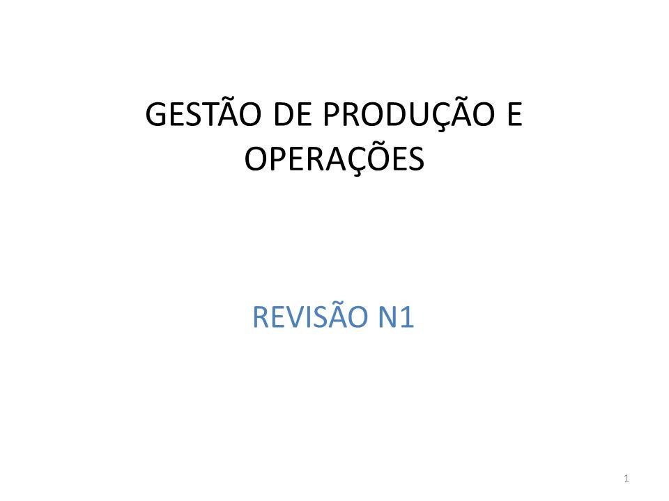 1 GESTÃO DE PRODUÇÃO E OPERAÇÕES REVISÃO N1