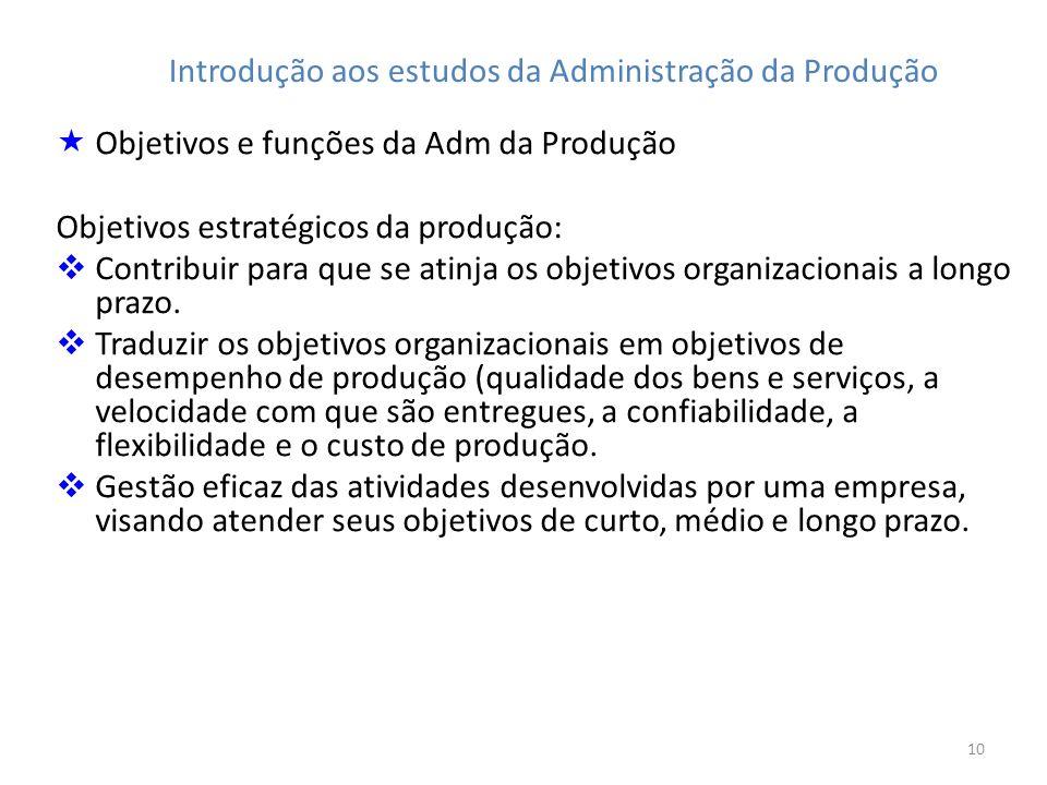 10 Introdução aos estudos da Administração da Produção Objetivos e funções da Adm da Produção Objetivos estratégicos da produção: Contribuir para que
