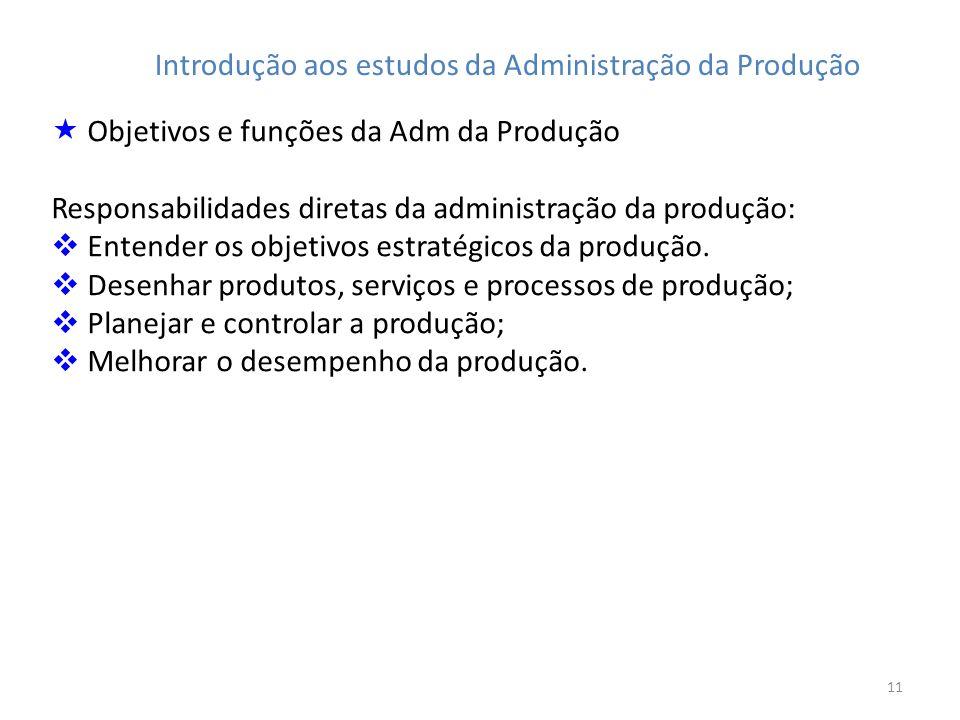 11 Introdução aos estudos da Administração da Produção Objetivos e funções da Adm da Produção Responsabilidades diretas da administração da produção: