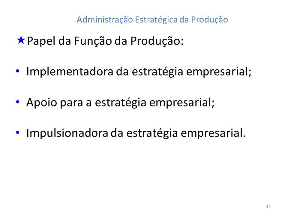 14 Administração Estratégica da Produção Papel da Função da Produção: Implementadora da estratégia empresarial; Apoio para a estratégia empresarial; I
