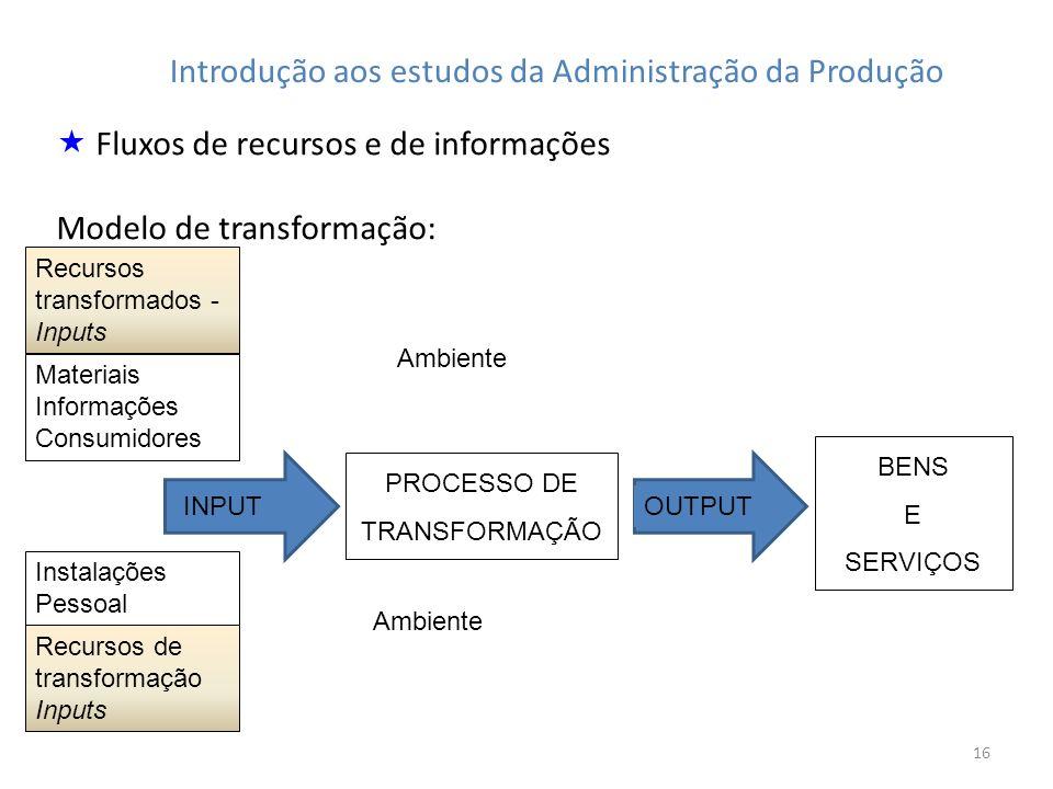 16 Introdução aos estudos da Administração da Produção Fluxos de recursos e de informações Modelo de transformação: Recursos transformados - Inputs Ma
