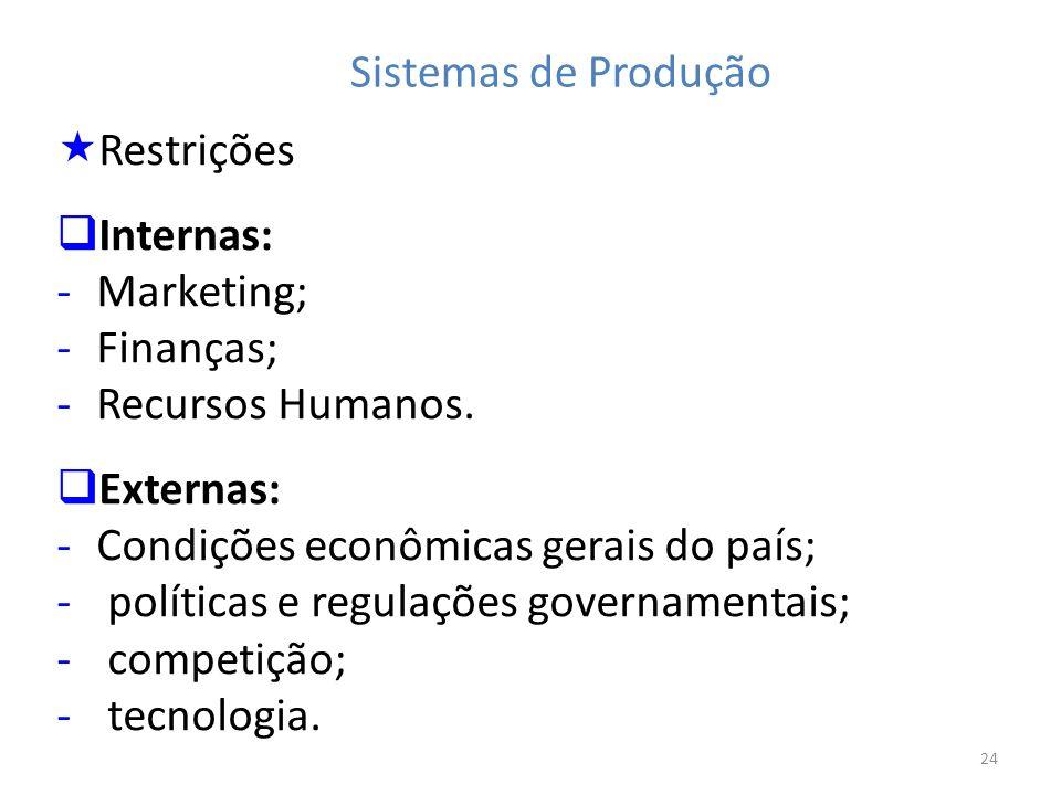 24 Sistemas de Produção Restrições Internas: -Marketing; -Finanças; -Recursos Humanos. Externas: -Condições econômicas gerais do país; - políticas e r