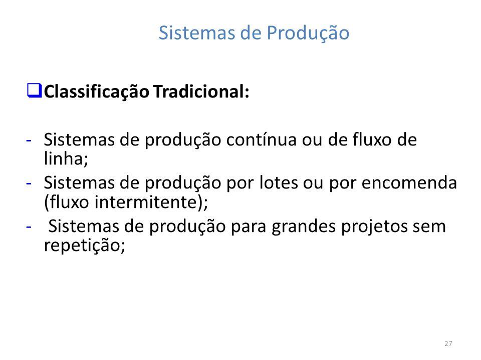 27 Sistemas de Produção Classificação Tradicional: -Sistemas de produção contínua ou de fluxo de linha; -Sistemas de produção por lotes ou por encomen
