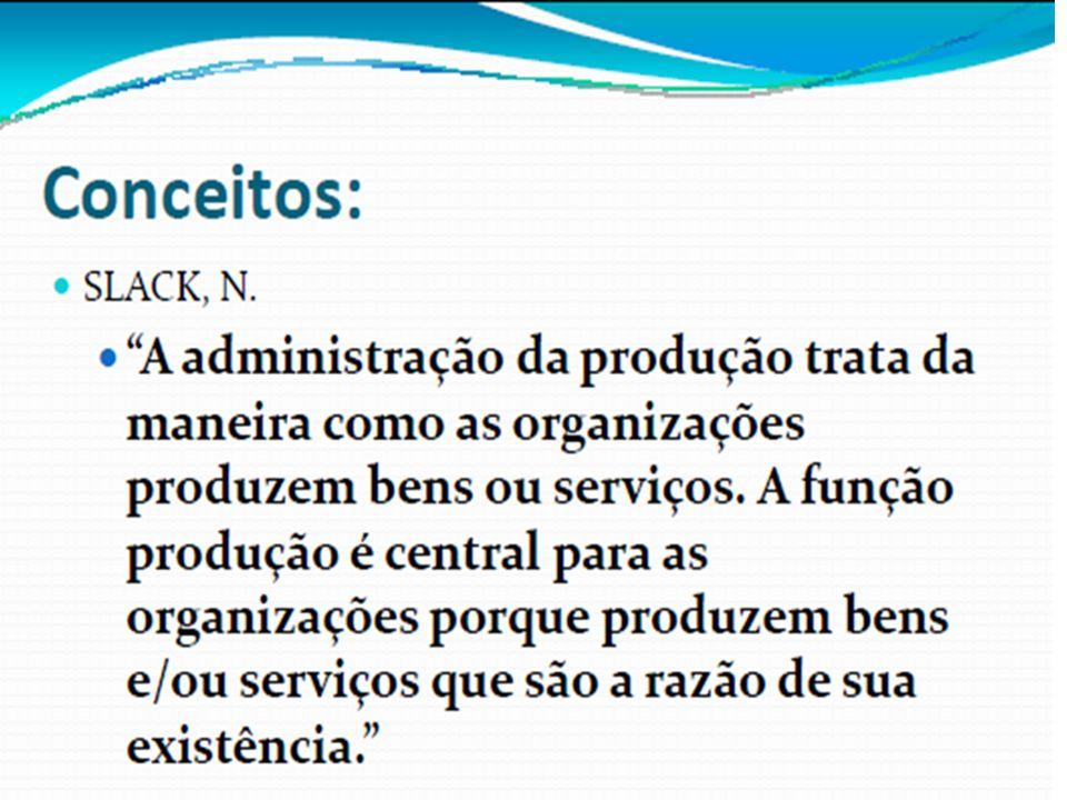 14 Administração Estratégica da Produção Papel da Função da Produção: Implementadora da estratégia empresarial; Apoio para a estratégia empresarial; Impulsionadora da estratégia empresarial.