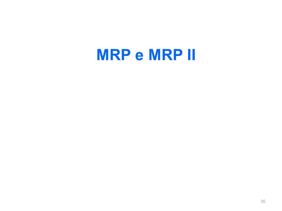 36 MRP e MRP II