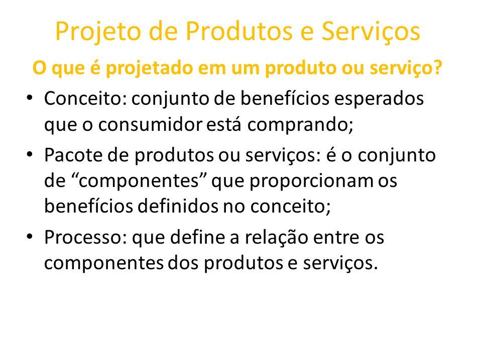 Projeto de Produtos e Serviços O que é projetado em um produto ou serviço? Conceito: conjunto de benefícios esperados que o consumidor está comprando;