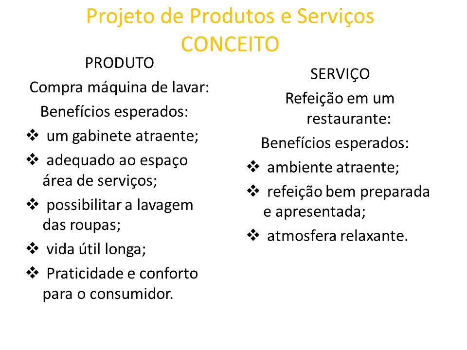 Projeto de Produtos e Serviços CONCEITO PRODUTO Compra máquina de lavar: Benefícios esperados: um gabinete atraente; adequado ao espaço área de serviç