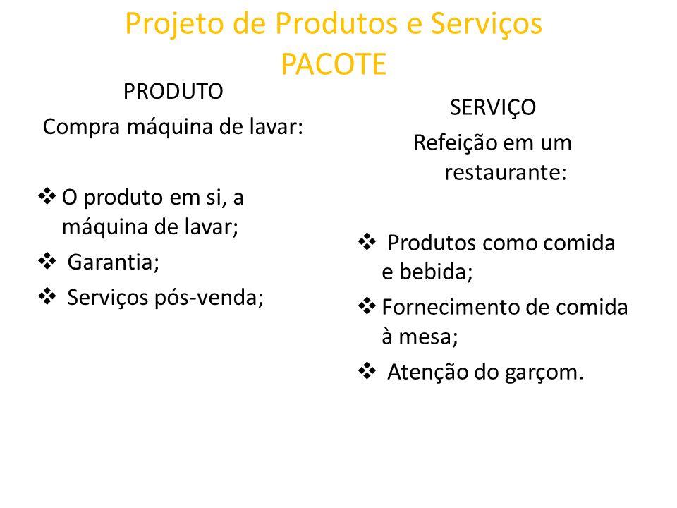 Projeto de Produtos e Serviços PACOTE PRODUTO Compra máquina de lavar: O produto em si, a máquina de lavar; Garantia; Serviços pós-venda; SERVIÇO Refe