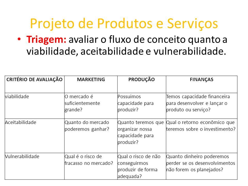 Projeto de Produtos e Serviços Triagem: avaliar o fluxo de conceito quanto a viabilidade, aceitabilidade e vulnerabilidade. CRITÉRIO DE AVALIAÇÃOMARKE