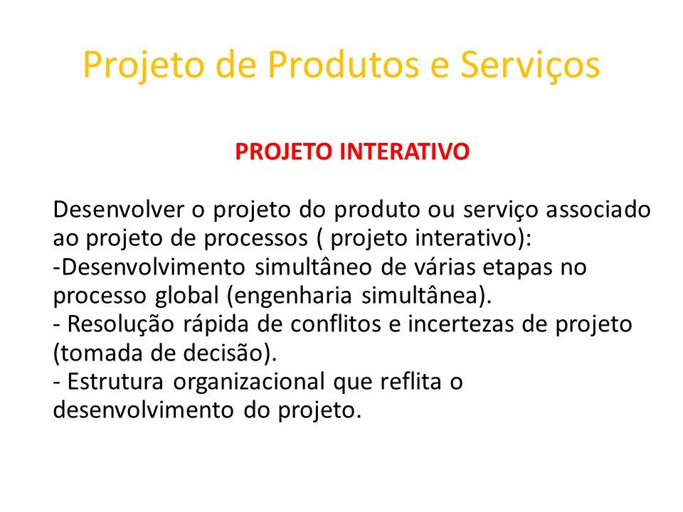 Projeto de Produtos e Serviços PROJETO INTERATIVO Desenvolver o projeto do produto ou serviço associado ao projeto de processos ( projeto interativo):