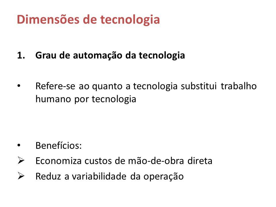 Dimensões de tecnologia 1.Grau de automação da tecnologia Refere-se ao quanto a tecnologia substitui trabalho humano por tecnologia Benefícios: Econom