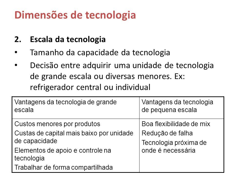 Dimensões de tecnologia 2.Escala da tecnologia Tamanho da capacidade da tecnologia Decisão entre adquirir uma unidade de tecnologia de grande escala o