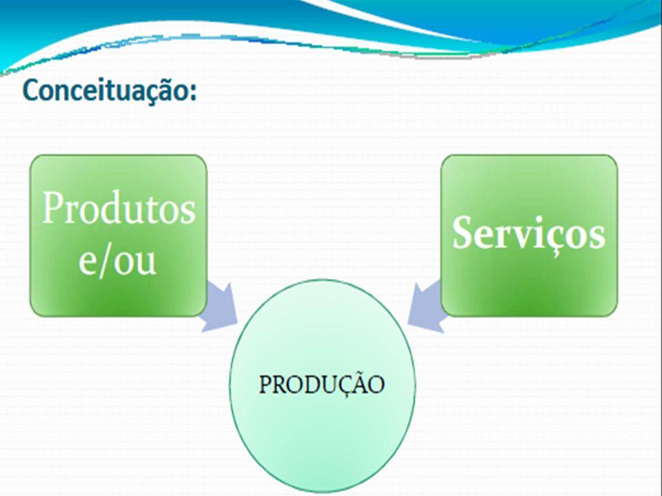 O PRODUTO Estratégias para desenvolvimento do produto Com base na tecnologia que possui – product- out.