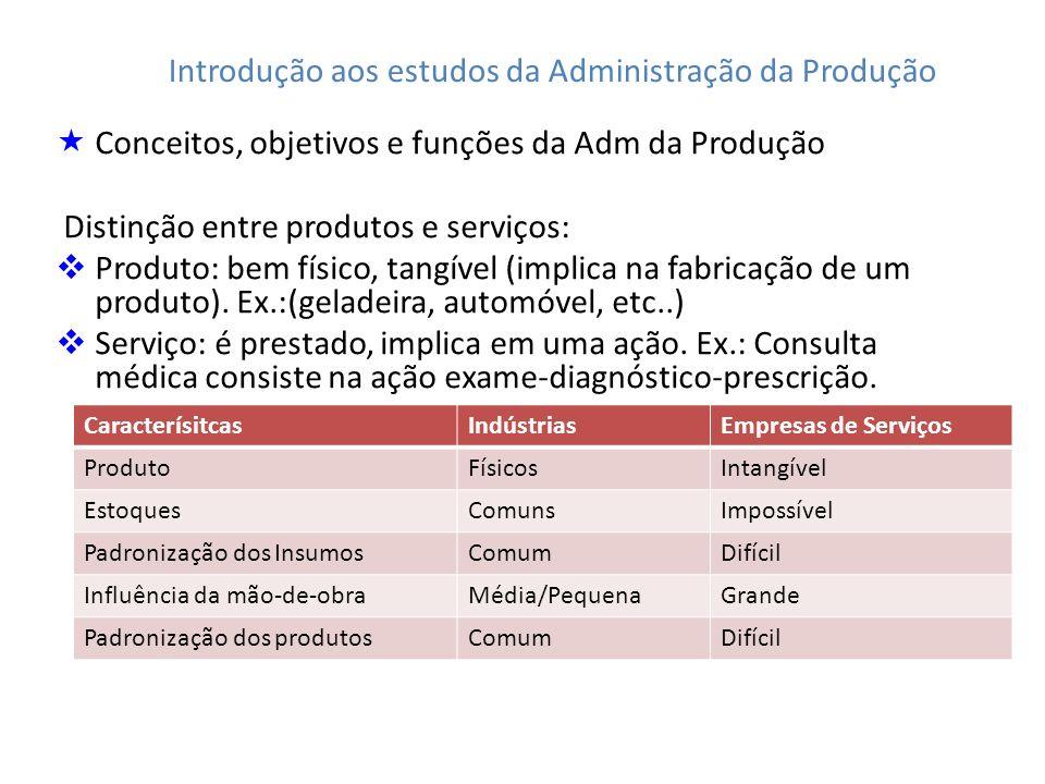 Introdução aos estudos da Administração da Produção Conceitos, objetivos e funções da Adm da Produção Distinção entre produtos e serviços: Produto: be