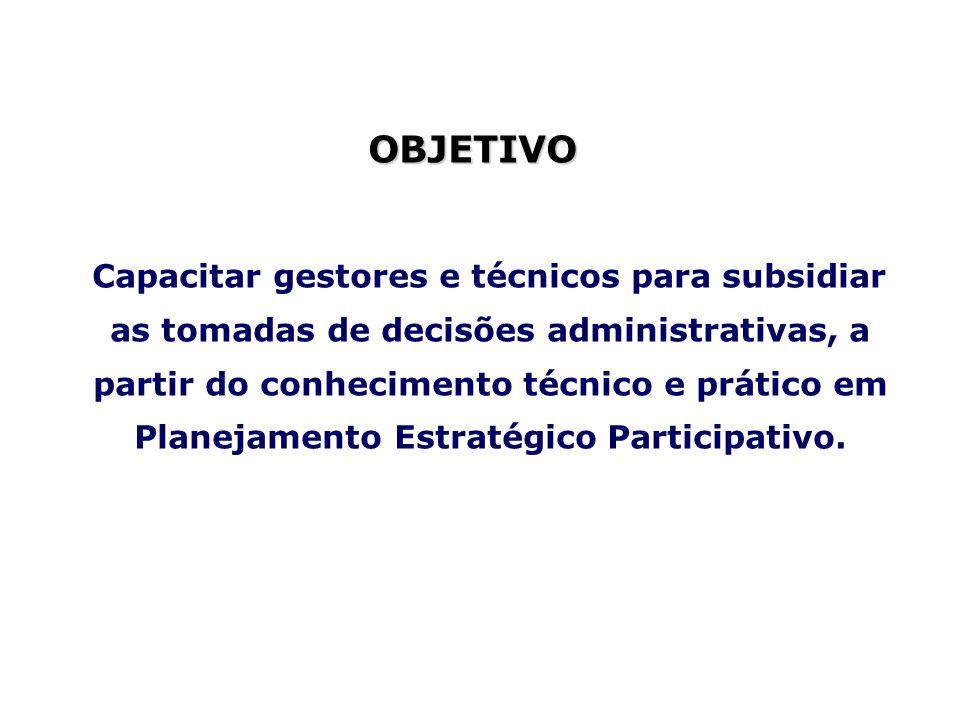 PLANEJAMENTO ESTRATÉGICO PARTICIPATIVO NAS ORGANIZAÇÕES AMBIENTE EXTERNO ORGANIZAÇÃO FATORES MACROAMBIENTAIS FATORES MICROAMBIENTAIS