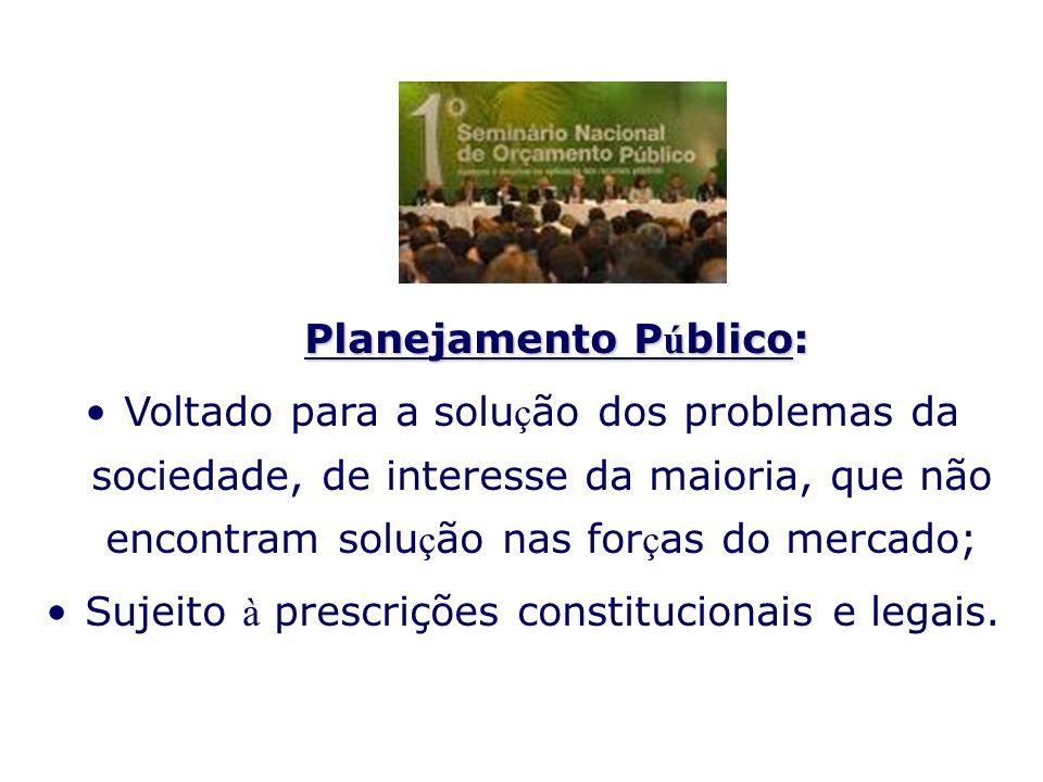PLANEJAMENTO ESTRATÉGICO PARTICIPATIVO NAS ORGANIZAÇÕES Planejamento Privado: Usado para alcançar objetivos de interesse privado; Atende a demandas ma