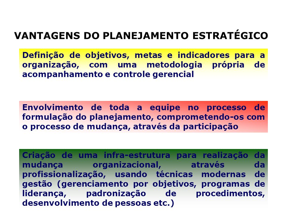 PLANEJAMENTO ESTRATÉGICO PARTICIPATIVO NAS ORGANIZAÇÕES PLANEJAMENTO ESTRATÉGICO Todo o mundo corporativo terá de ser repensado, reestruturado, desde