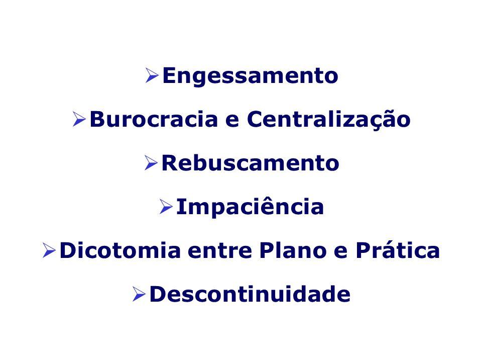 PLANEJAMENTO ESTRATÉGICO PARTICIPATIVO NAS ORGANIZAÇÕES RISCOS NO PLANEJAMENTO ESTRATÉGICO