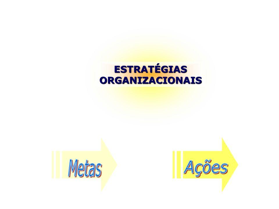 PLANEJAMENTO ESTRATÉGICO PARTICIPATIVO NAS ORGANIZAÇÕES DIAGNÓSTICOINSTITUCIONAL AMBIENTEEXTERNOAMBIENTEINTERNO