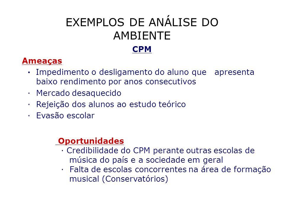 PLANEJAMENTO ESTRATÉGICO PARTICIPATIVO NAS ORGANIZAÇÕES A Análise SWOT é uma ferramenta de gestão muito utilizada por empresas privadas como parte do