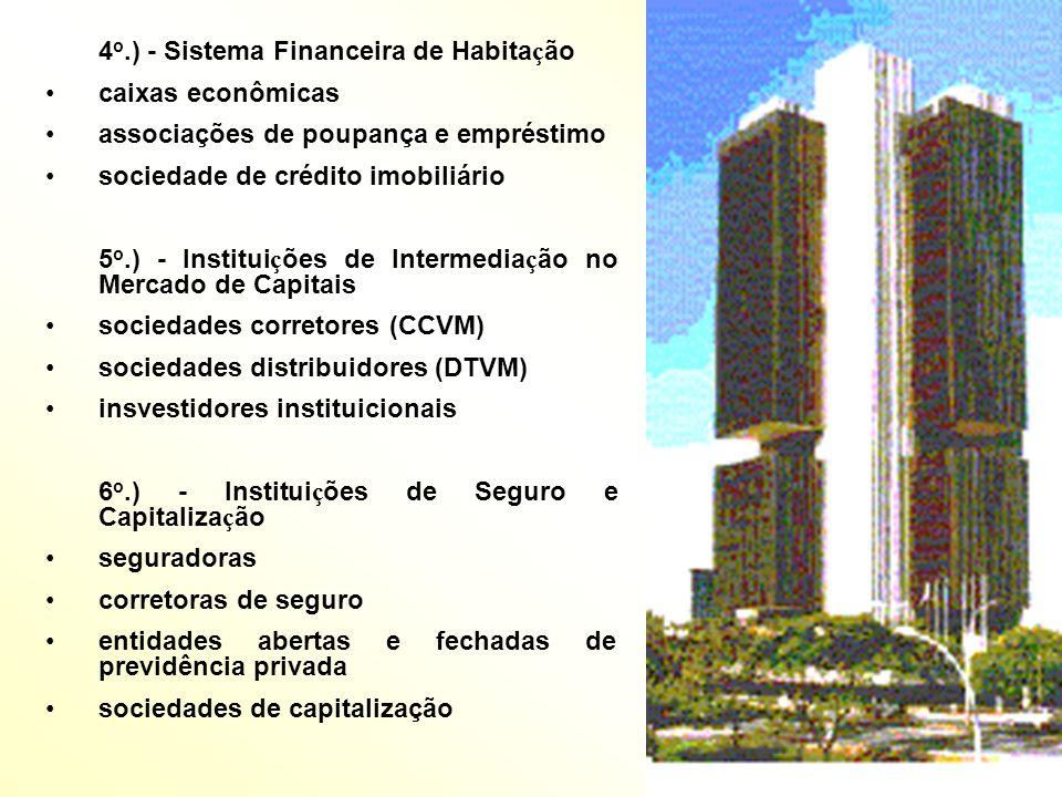4 o.) - Sistema Financeira de Habita ç ão caixas econômicas associações de poupança e empréstimo sociedade de crédito imobiliário 5 o.) - Institui ç õ