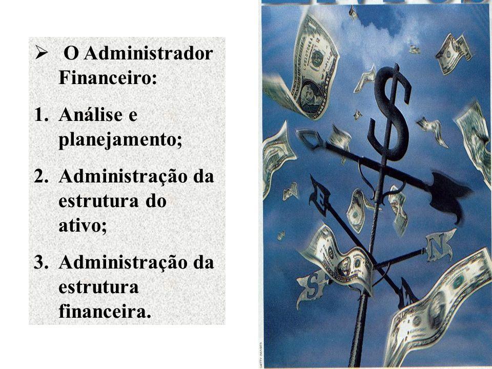 O Administrador Financeiro: 1.Análise e planejamento; 2.Administração da estrutura do ativo; 3.Administração da estrutura financeira.