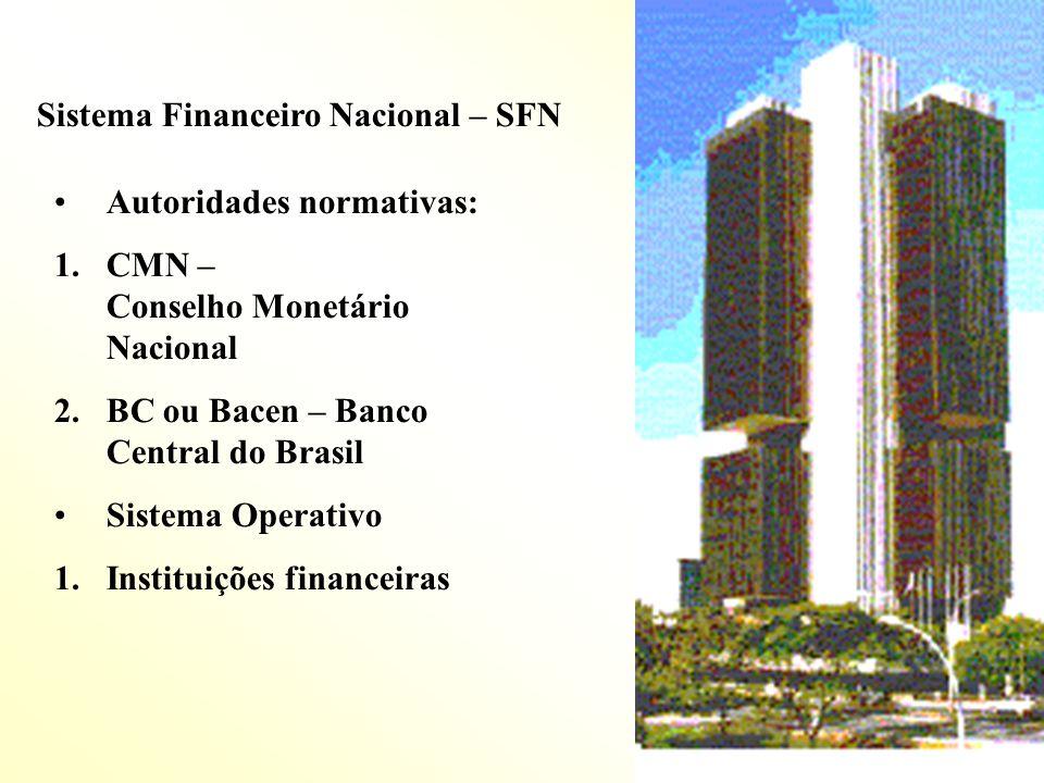 Sistema Financeiro Nacional – SFN Autoridades normativas: 1.CMN – Conselho Monetário Nacional 2.BC ou Bacen – Banco Central do Brasil Sistema Operativ