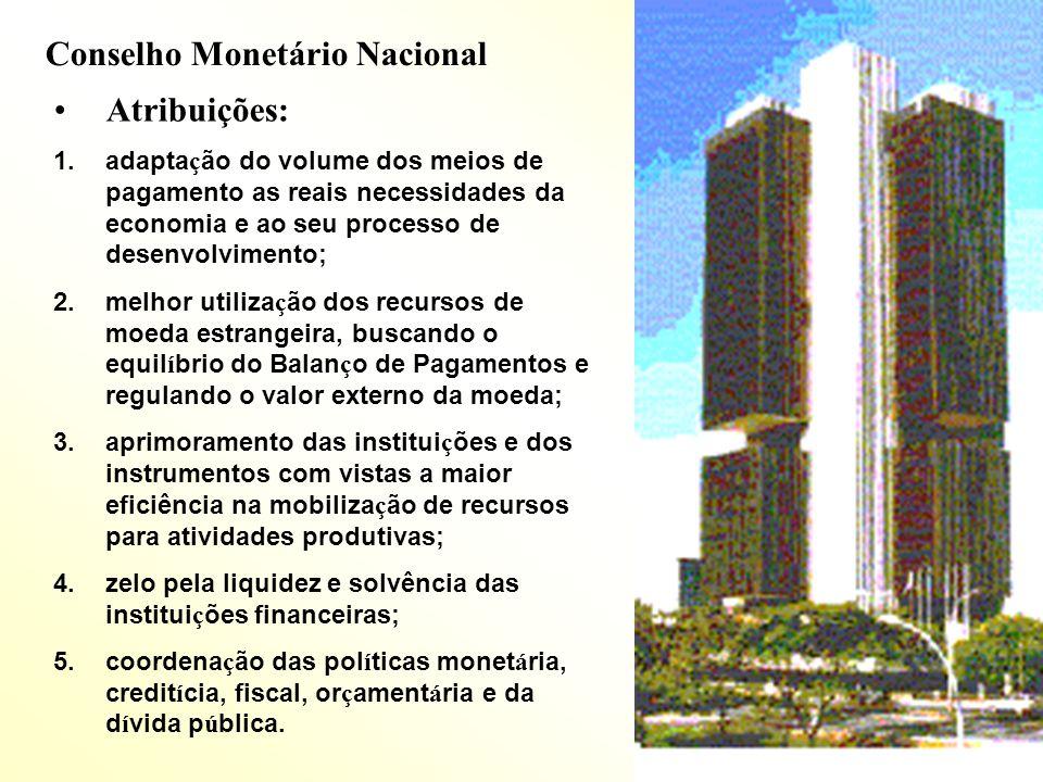 Conselho Monetário Nacional Atribuições: 1.adapta ç ão do volume dos meios de pagamento as reais necessidades da economia e ao seu processo de desenvo