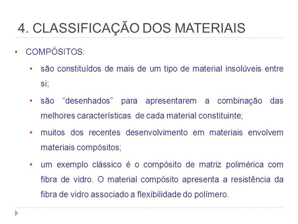 4. CLASSIFICAÇÃO DOS MATERIAIS COMPÓSITOS: são constituídos de mais de um tipo de material insolúveis entre si; são desenhados para apresentarem a com