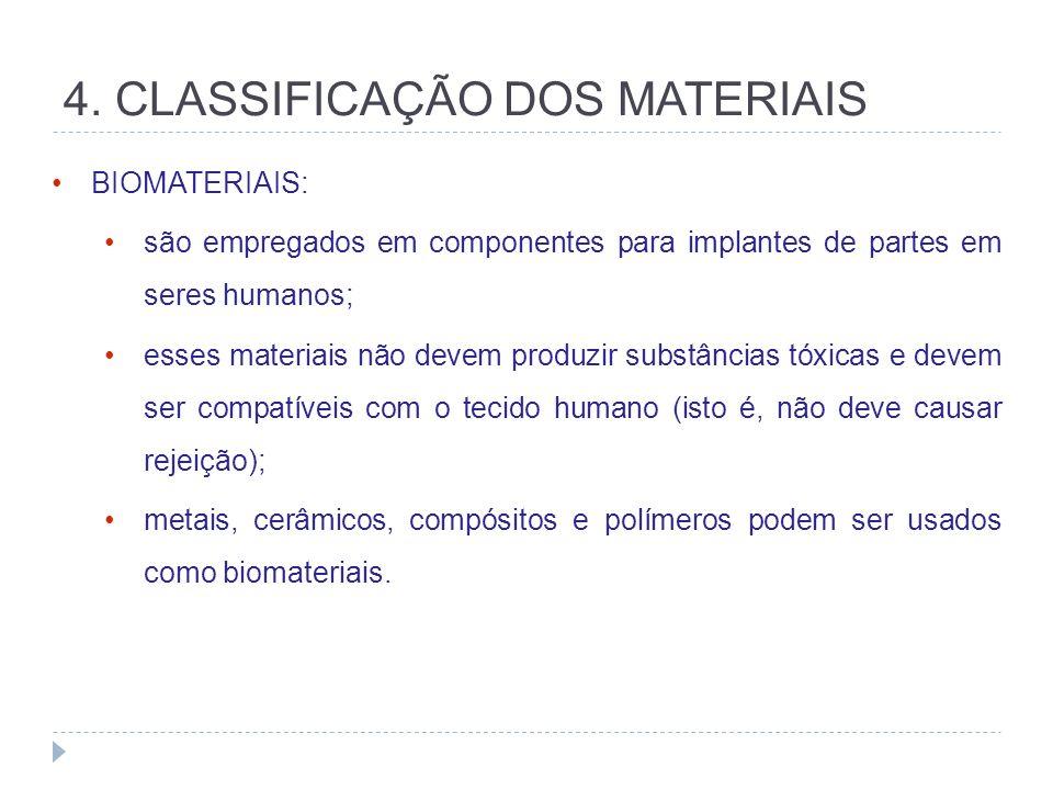 4. CLASSIFICAÇÃO DOS MATERIAIS BIOMATERIAIS: são empregados em componentes para implantes de partes em seres humanos; esses materiais não devem produz