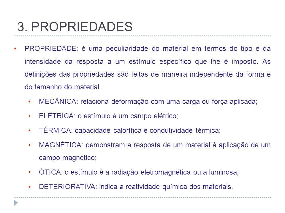 3. PROPRIEDADES PROPRIEDADE: é uma peculiaridade do material em termos do tipo e da intensidade da resposta a um estímulo específico que lhe é imposto