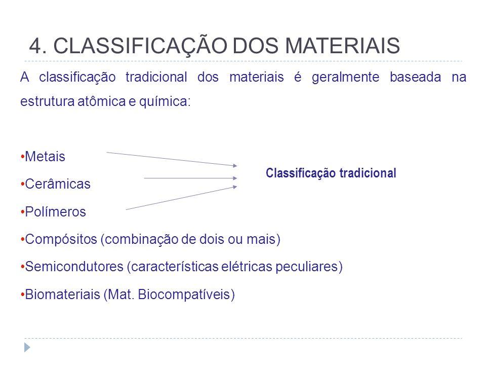 4. CLASSIFICAÇÃO DOS MATERIAIS A classificação tradicional dos materiais é geralmente baseada na estrutura atômica e química: Metais Cerâmicas Polímer