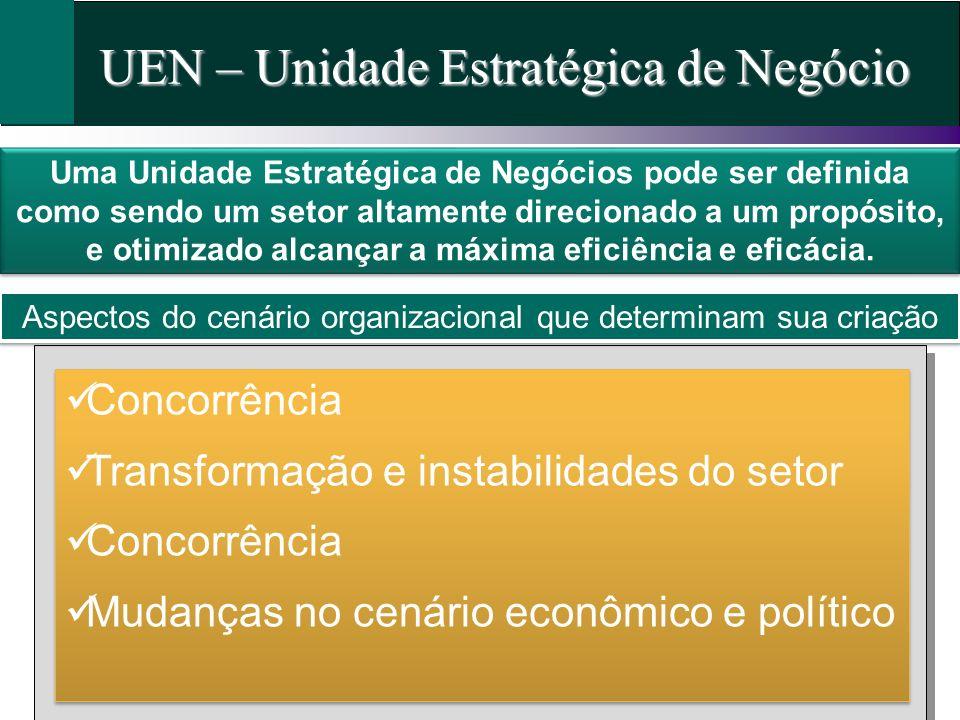 UEN – Unidade Estratégica de Negócio Uma Unidade Estratégica de Negócios pode ser definida como sendo um setor altamente direcionado a um propósito, e