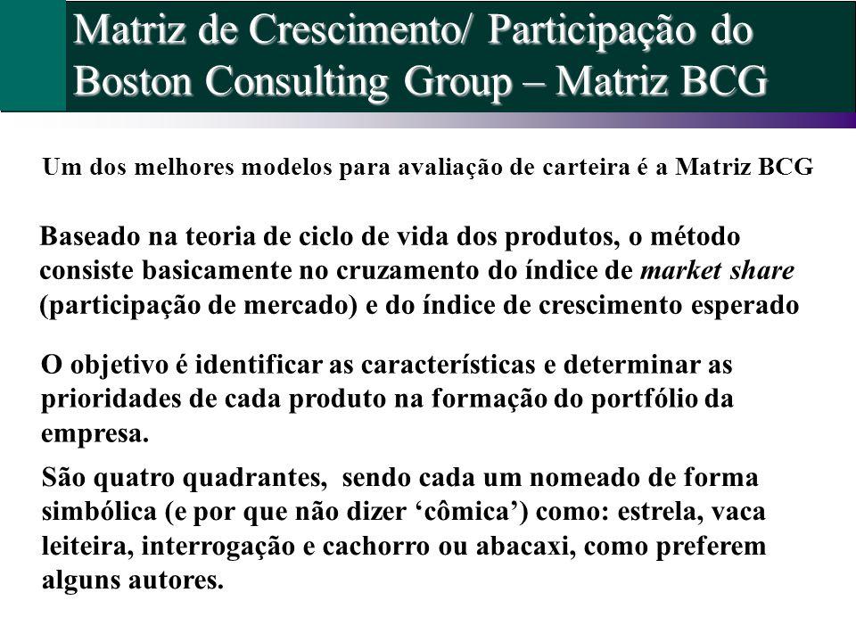 Matriz de Crescimento/ Participação do Boston Consulting Group – Matriz BCG Um dos melhores modelos para avaliação de carteira é a Matriz BCG Baseado