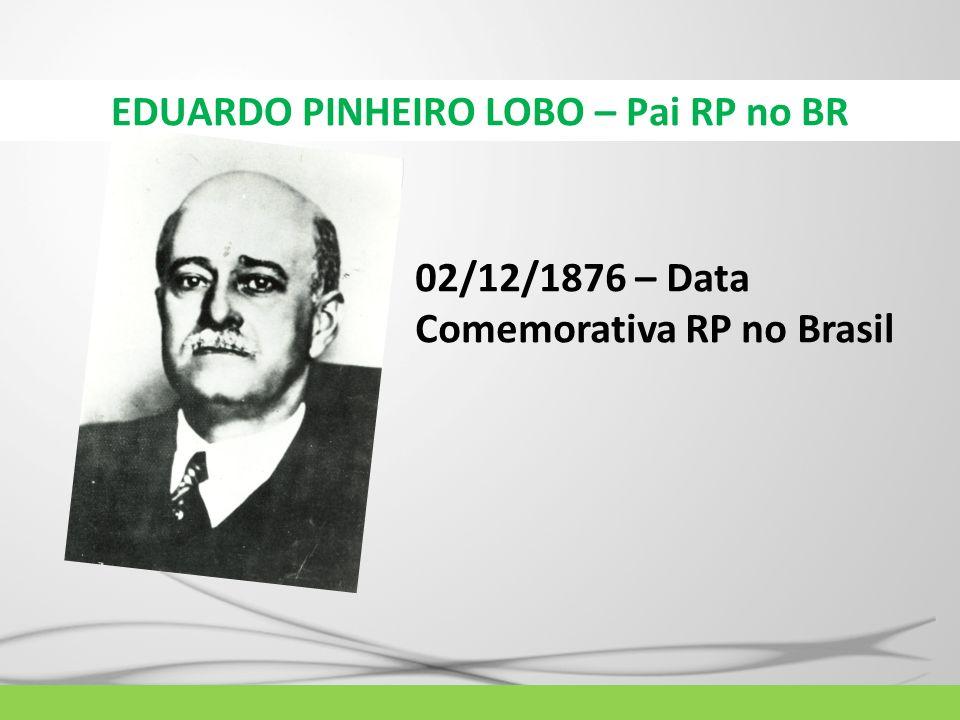 BRASIL – RP expansão efetiva RP se firma nos anos 40 com avanço industrial.