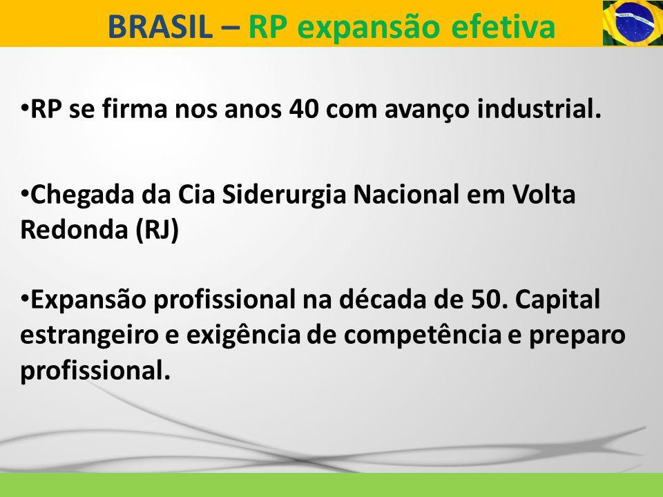 BRASIL – Décadas de 50 e 60 Anos 50 Curso FGV - Profº Eric Carlson sobre RP na Adm.
